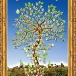 Drzewo Pana Ćajtanji